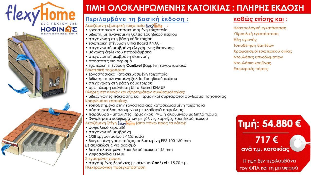 Ισόγεια flexyhome Κατοικία IF-71.1