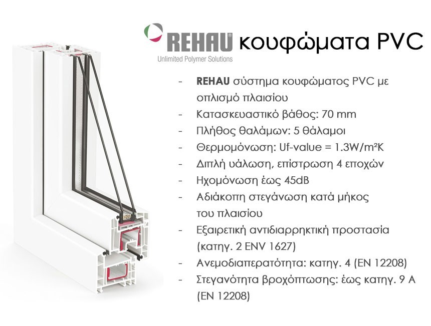 Κουφώματα PVC FlexyHome