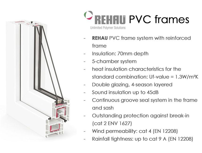 Flexyhome PVC Frames
